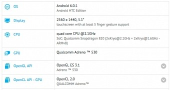 Alleged HTC Desire 10 Pro Specs Leaked in a Benchmark Test