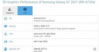 Samsung Galaxy A7 (2017) Shows Up in Benchmark Test