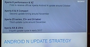 Xperia xz and x performance are the first sony phones to receive android 7 0