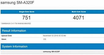 Samsung galaxy a3 2017 makes the rounds at geekbench