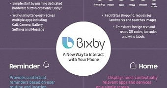 Bixby won t be available for samsung galaxy s8 at launch