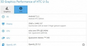 Htc u 11 spotted in benchmark again specs confirmed