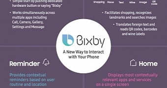Samsung to reportedly miss the deadline for launching bixby in the us