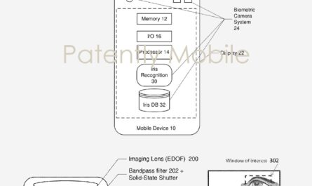Samsung ready to launch facial recognition system a la iphone x 521835 2