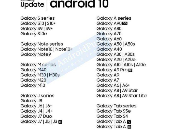 These Are All Samsung Phones Getting Android 10