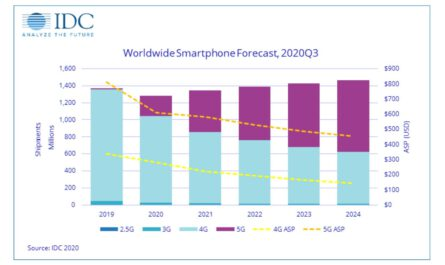 Don t worry smartphones will still sell like hotcakes idc says 531622 2